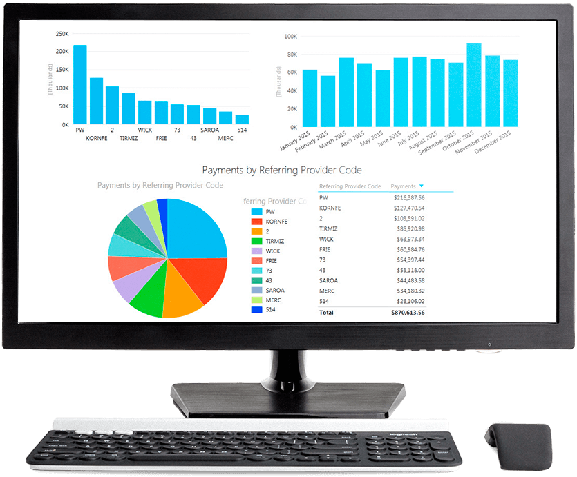 Analytics and reporting with AdvancedMD medical billing software